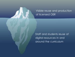 Slide 6 - Dave White presentation