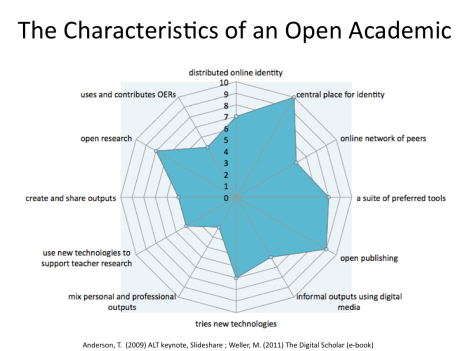 Characteristics of an open academic