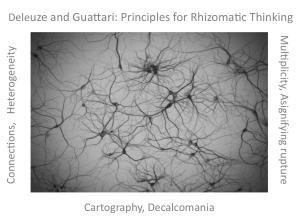 Rhizome Deleuze And Guattari