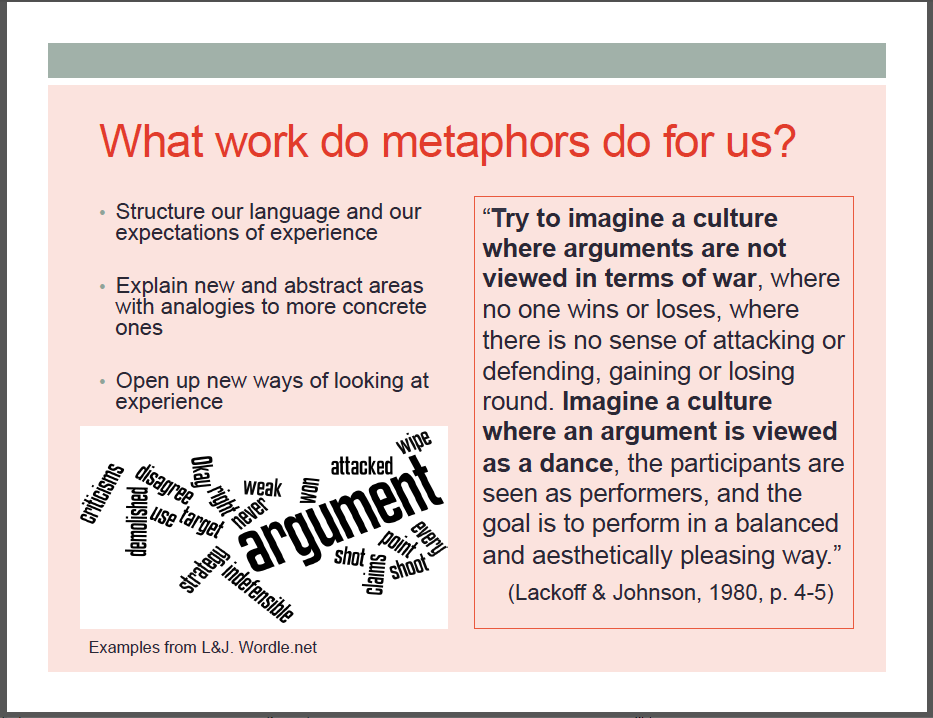 response paper metaphors we live Essay/term paper: metaphors that justify war essay us response was considered necessary so the use of metaphors is the bridge that we use to establish that.